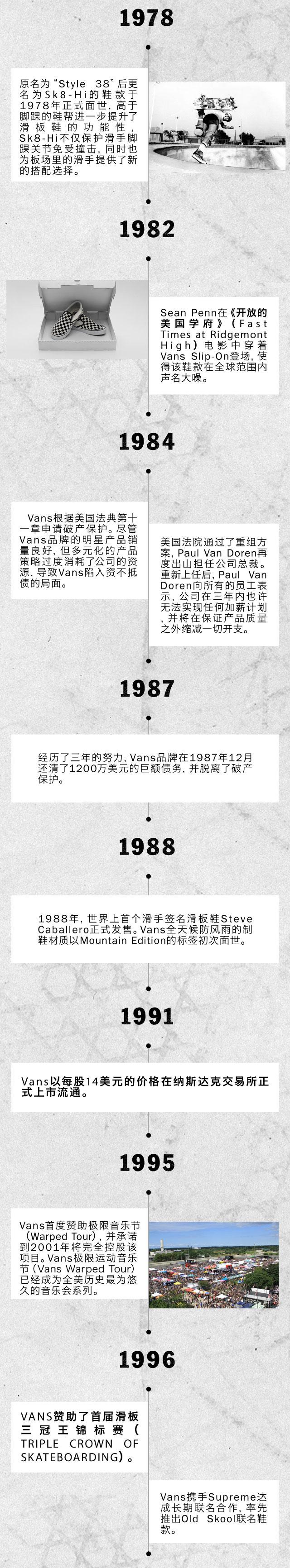 Vans-Brand-History_Mobile_02