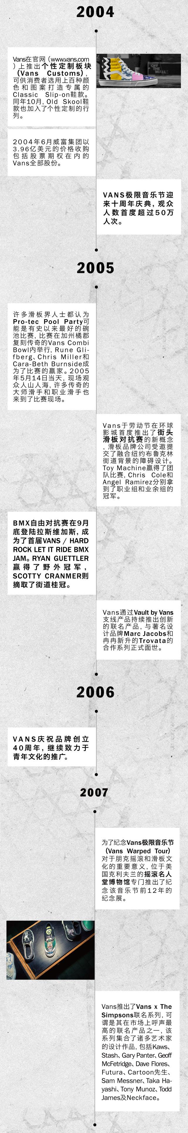 Vans-Brand-History_Mobile_04