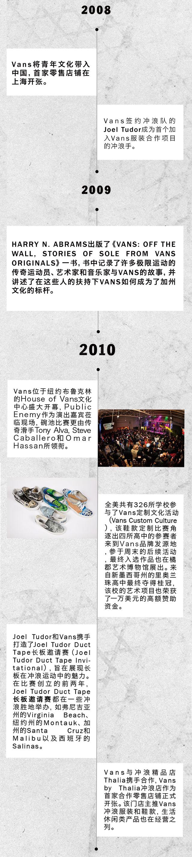 Vans-Brand-History_Mobile_05